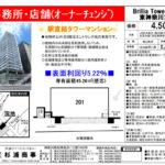 【オーナーチェンジ】ブリリアタワー横浜 東神奈川201